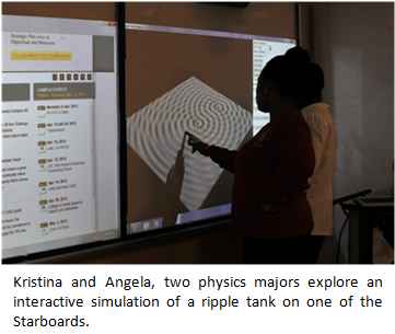 Two students explore a ripple tank simulation with the Starboards